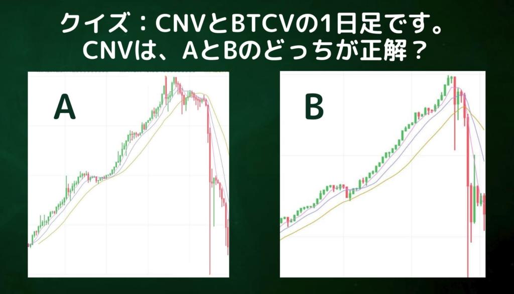 クイズ:どっちがCNVで、どっちがBTCVでしょうか?