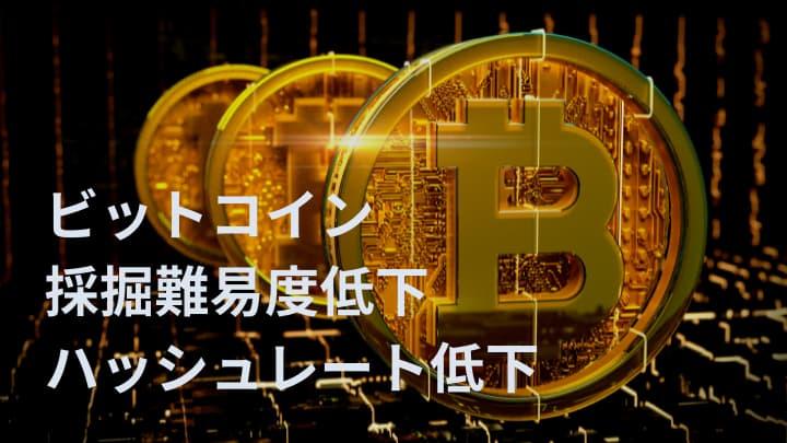 ビットコイン採掘難易度